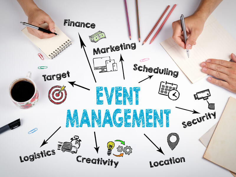 Procurement Notice: Event Management Services for INFO2020 Conference | SIDREC